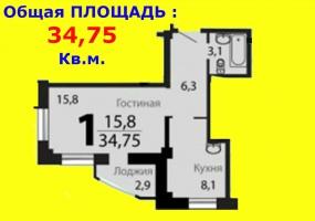 Квартиры Вторичный рынок,2110
