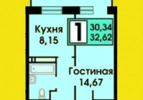 Квартиры Первичный рынок,2127
