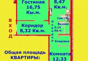 Квартиры Вторичный рынок,2133