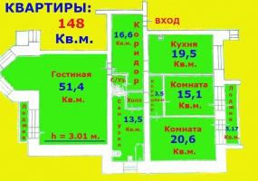 Квартиры Вторичный рынок,2143