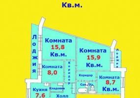 Квартиры Вторичный рынок,1107