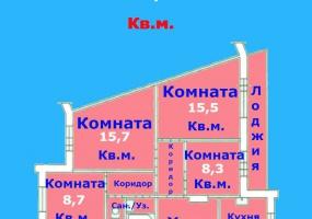Квартиры Вторичный рынок,1108