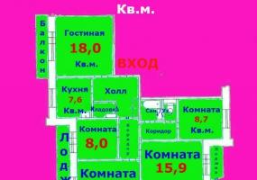 Квартиры Вторичный рынок,1109