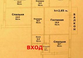 Квартиры Вторичный рынок,1132
