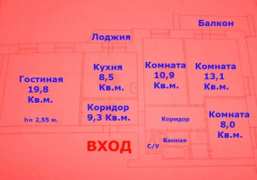 Квартиры Вторичный рынок,1409