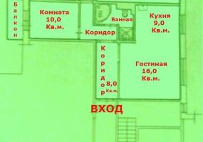 Квартиры Вторичный рынок,1417