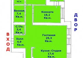 Квартиры Вторичный рынок,1425